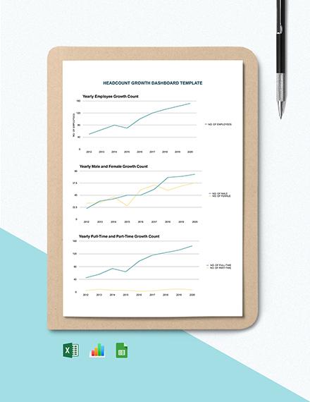 Headcount Growth Dashboard Template