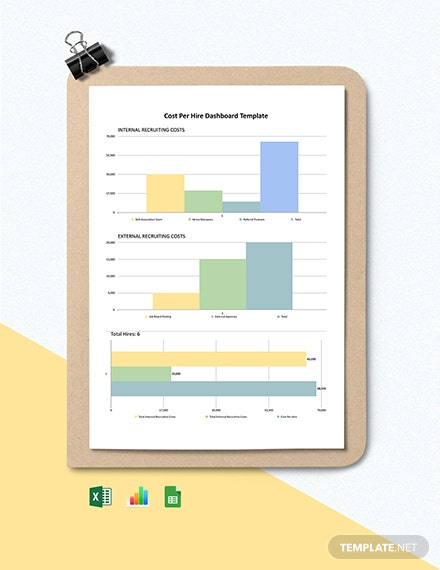 Cost per Hire Dashboard Template