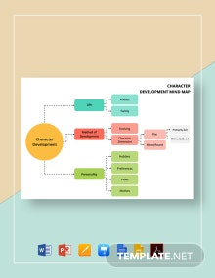 Character Development Mind Map Template