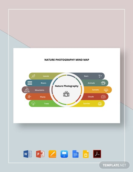 Nature Photography Mind Map Template