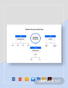 Website Structure Mind Map Template