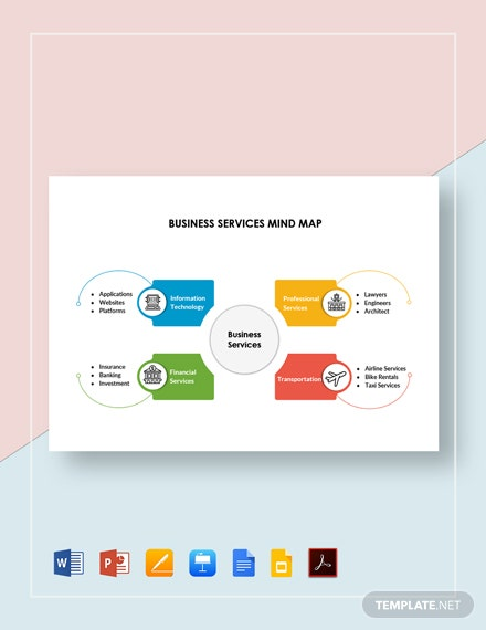 Business Services Mind Map Template