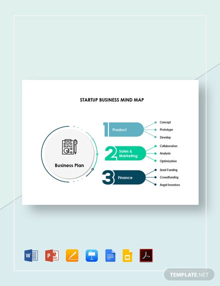 Startup Business Mind Map Template