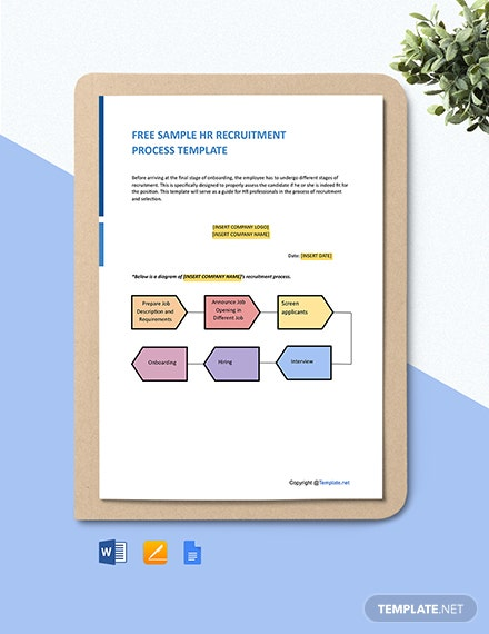Free Sample HR Recruitment Process Template