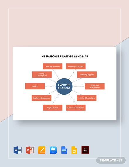 HR Employee Relations Mind Map Template