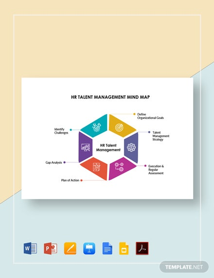 HR Talent Management Mind Map Template