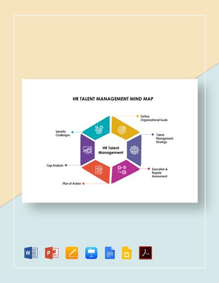 HR Talent Management Mind Map Template