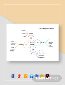 Travel Website Mind Map Template