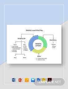 Website Layout Mind Map Template
