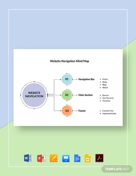 Website Navigation Mind Map Template