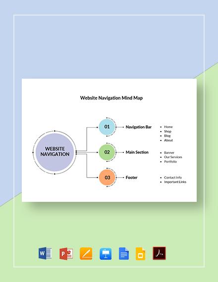 Website Navigation Mind Map Template