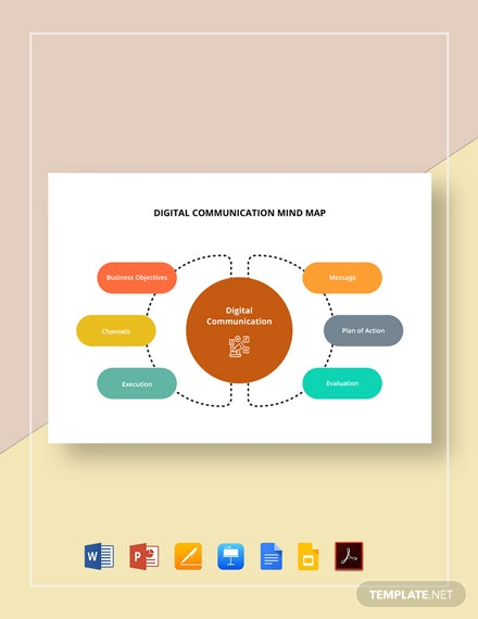 Digital Communication Mind Map Template