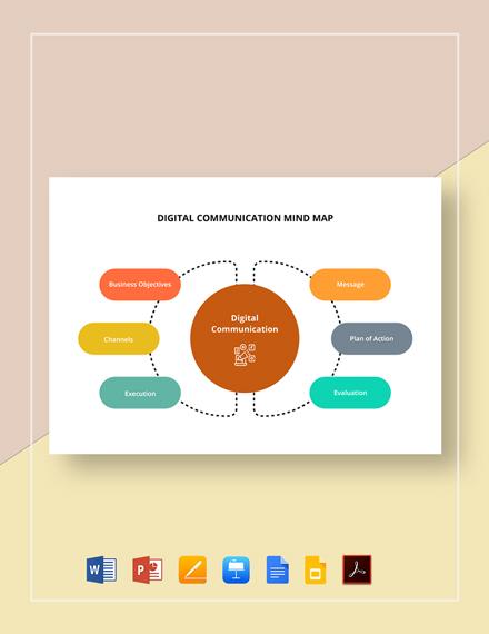 Digital Communication Mind Map Template