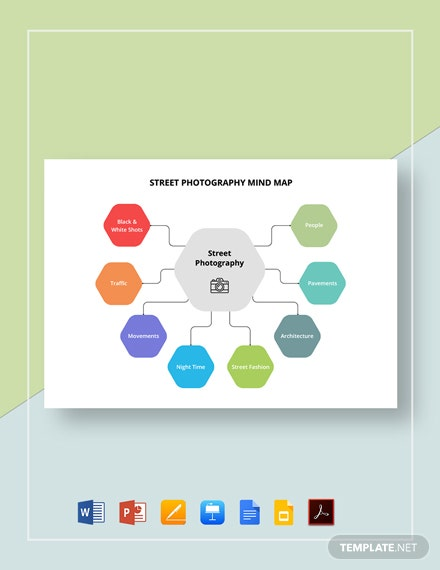 Street Photography Mind Map Template