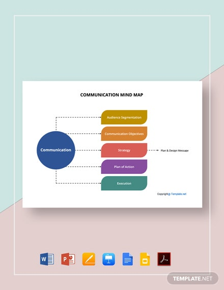 Free Simple Communication Mind Map Template