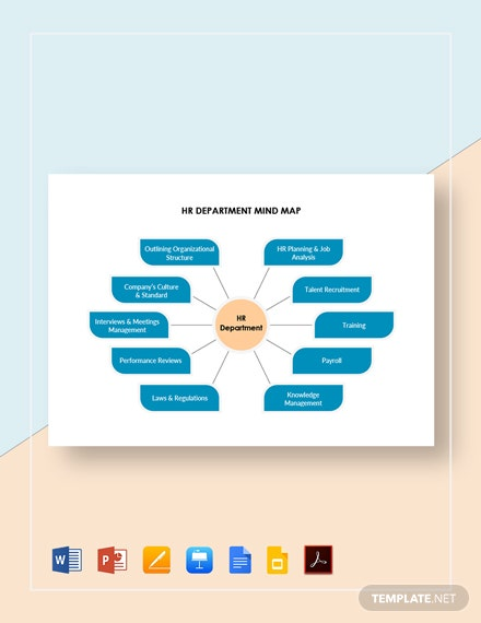 HR Department Mind Map Template