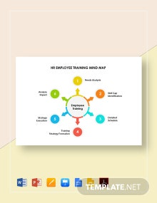 HR Employee Training Mind Map Template