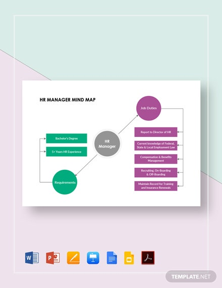 HR Manager Mind Map Template