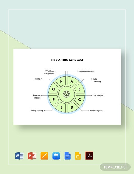 HR Staffing Mind Map Template