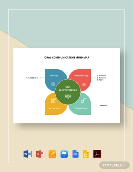 Oral Communication Mind Map Template