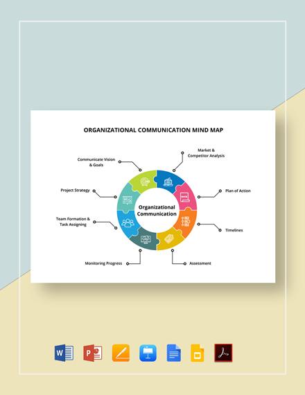 Organizational Communication Mind Map Template