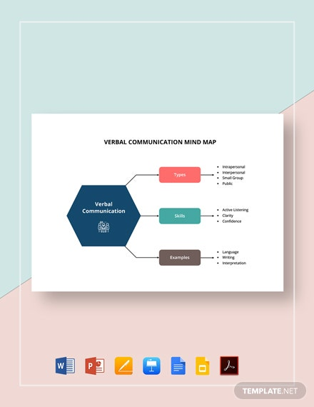 Verbal Communication Mind Map Template