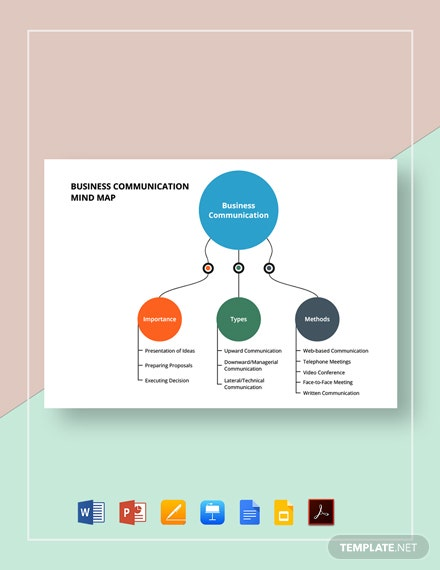 Business Communication Mind Map Template