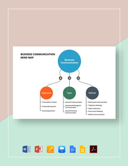 Business Communication Mind Map Template