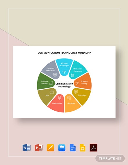 Communication Technology Mind Map Template