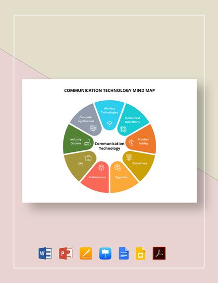 Communication Technology Mind Map Template