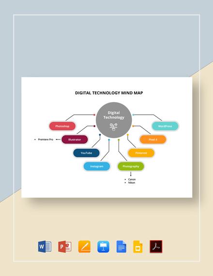 Digital Technology Mind Map Template