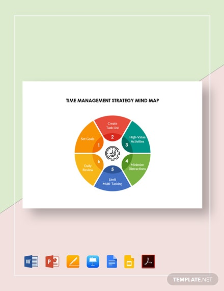 Time Management Strategy Mind Map Template
