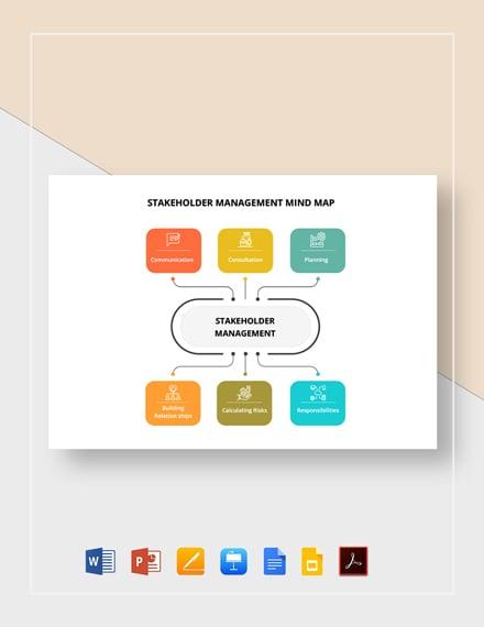 Stakeholder Management Mind Map