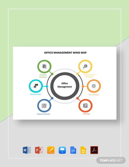 Office Management Mind Map Template