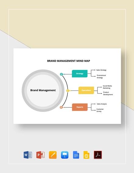 Brand Management Mind Map Template