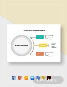Brand Management Mind Map Template