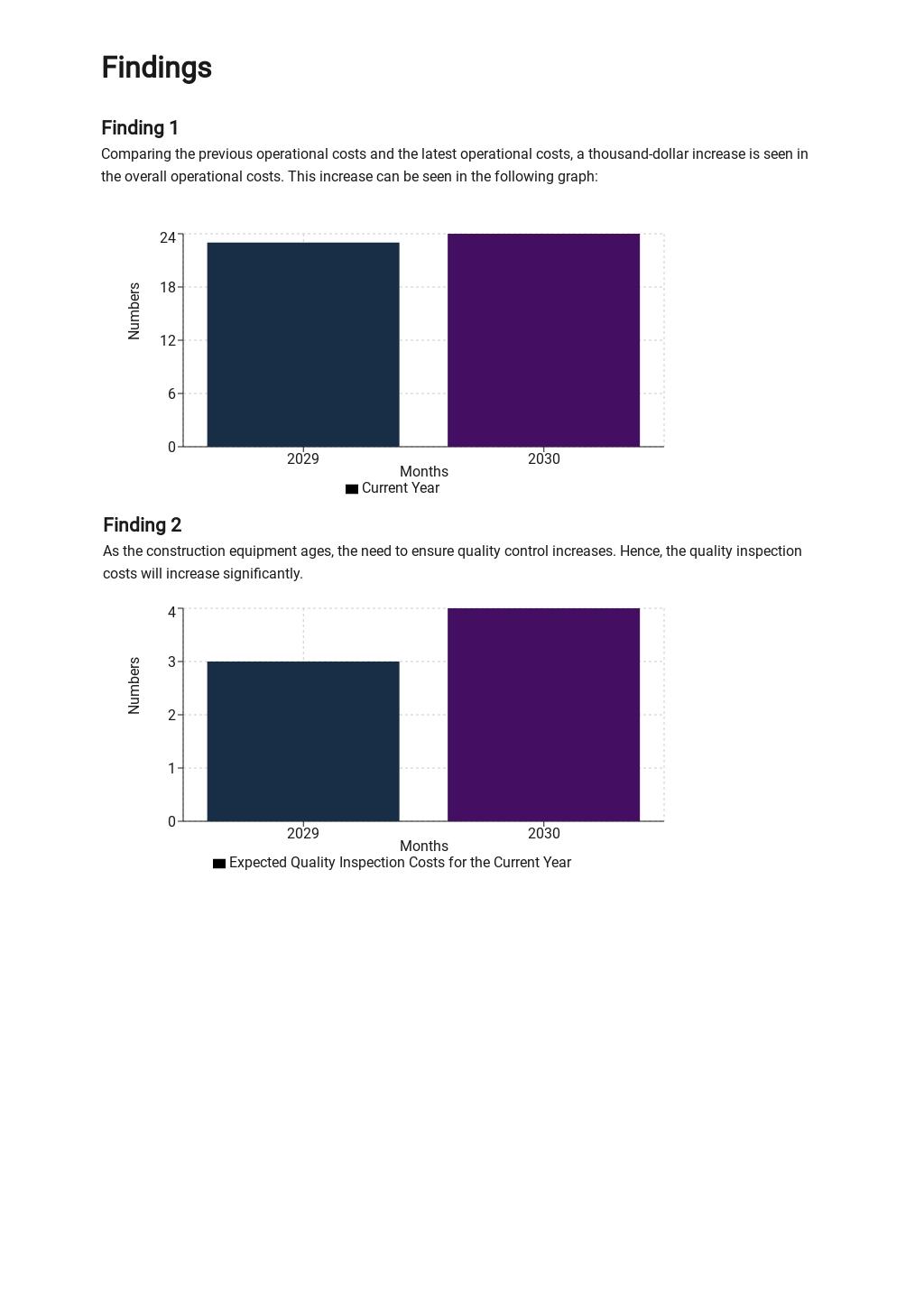 Construction Equipment Cost Analysis Template 3.jpe