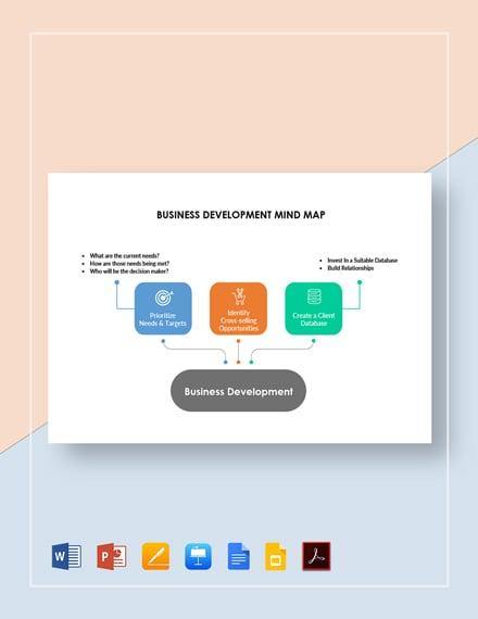 Business Development Mind Map Template