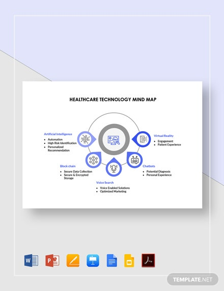 Healthcare Technology Mind Map Template