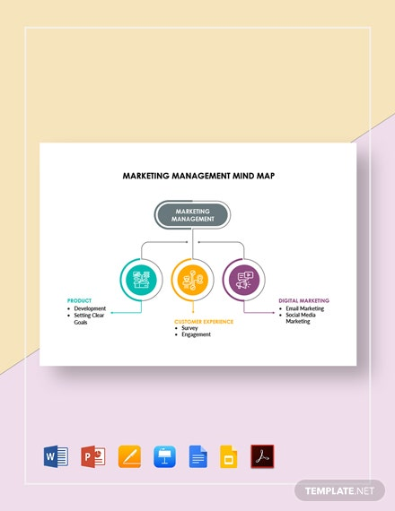 Marketing Management Mind Map Template