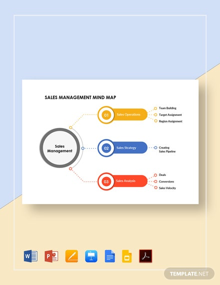 Sales Management Mind Map Template