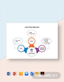 Fast Food Mind Map Template