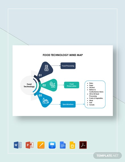 Food Technology Mind Map Template