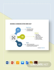 Free Sample Business Communication Mind Map Template