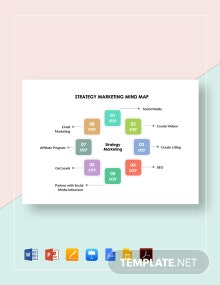 Strategy Marketing Mind Map Template