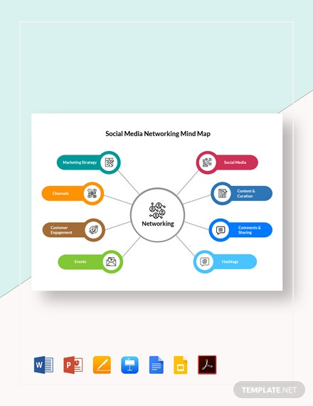 Social Media Networking Mind Map Template