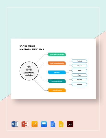 Social Media Platform Mind Map Template