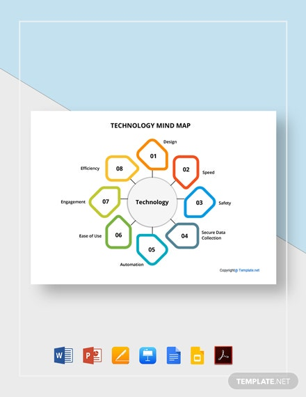 Free Sample Technology Mind Map Template