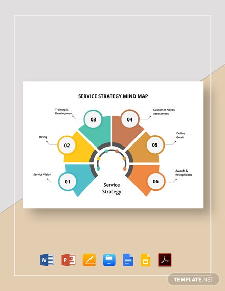 Service Strategy Mind Map Template