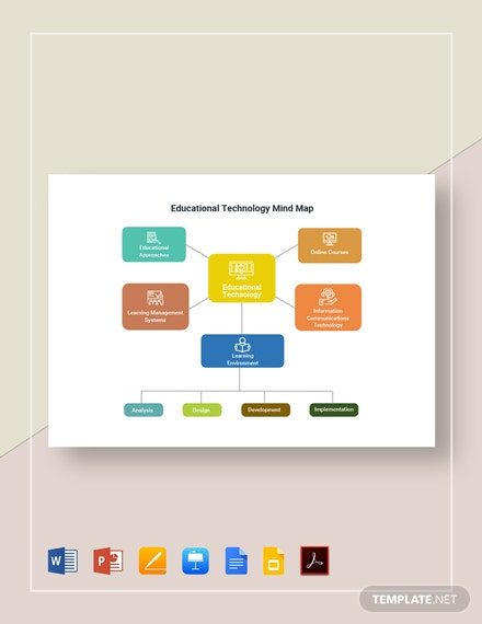Educational technology Mind Map Template